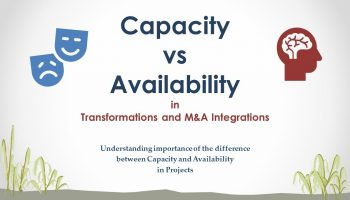 capacity vs availability